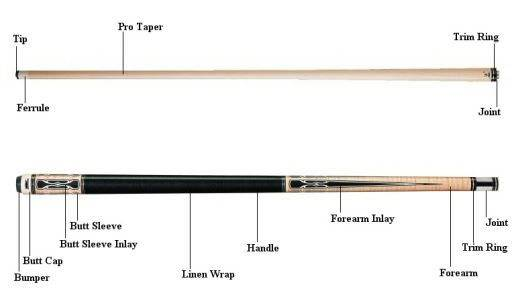 Pool Cue Drawing
